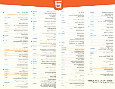 html5-cheat-sheet
