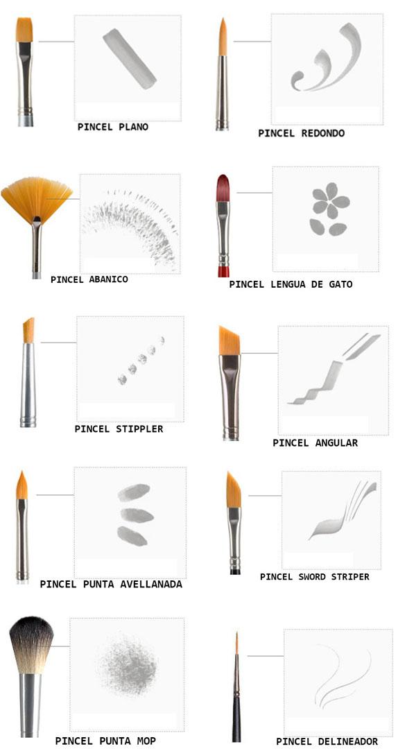diferentes-tipos-de-pinceles2